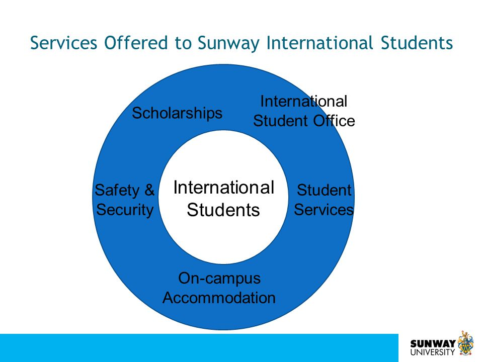 Services Offered to Sunway International Students International Students Scholarships International Student Office Student Services Safety & Security