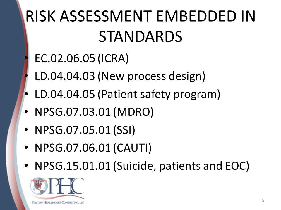 RISK ASSESSMENT EMBEDDED IN STANDARDS EC.02.06.05 (ICRA) LD.04.04.03 (New process design) LD.04.04.05 (Patient safety program) NPSG.07.03.01 (MDRO) NPSG.07.05.01 (SSI) NPSG.07.06.01 (CAUTI) NPSG.15.01.01 (Suicide, patients and EOC) 5