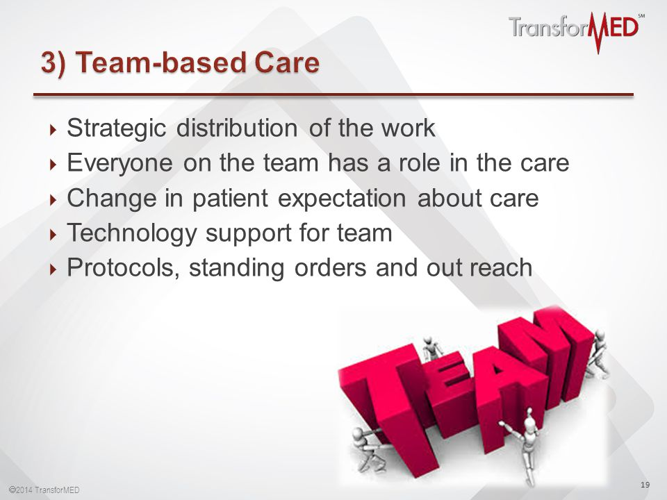  2014 TransforMED  Strategic distribution of the work  Everyone on the team has a role in the care  Change in patient expectation about care  Technology support for team  Protocols, standing orders and out reach 19