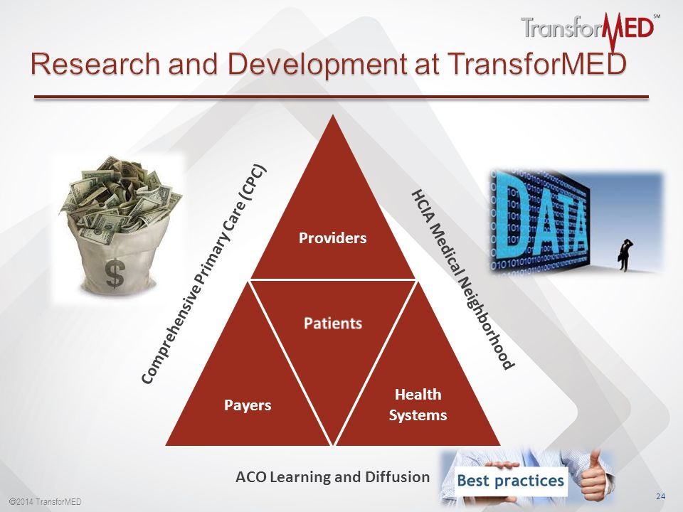  2014 TransforMED 24 Providers Payers Health Systems ACO Learning and Diffusion HCIA Medical Neighborhood Comprehensive Primary Care (CPC)