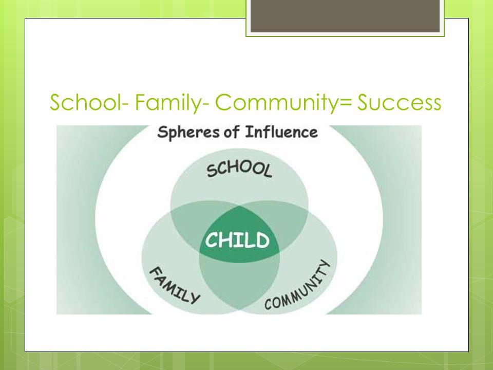 School- Family- Community= Success