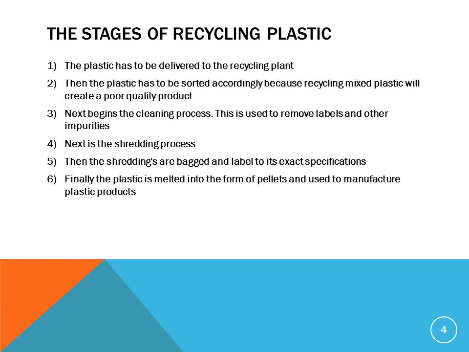 THE STAGES OF RECYCLING PLASTIC 1)The plastic has to be delivered to the recycling plant 2)Then the plastic has to be sorted accordingly because recycling mixed plastic will create a poor quality product 3)Next begins the cleaning process.