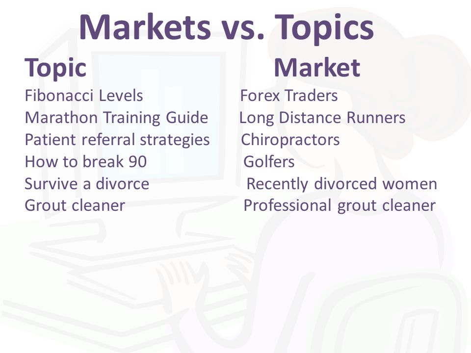 Markets vs. Topics Topic Market Fibonacci Levels Forex Traders Marathon Training Guide Long Distance Runners Patient referral strategies Chiropractors