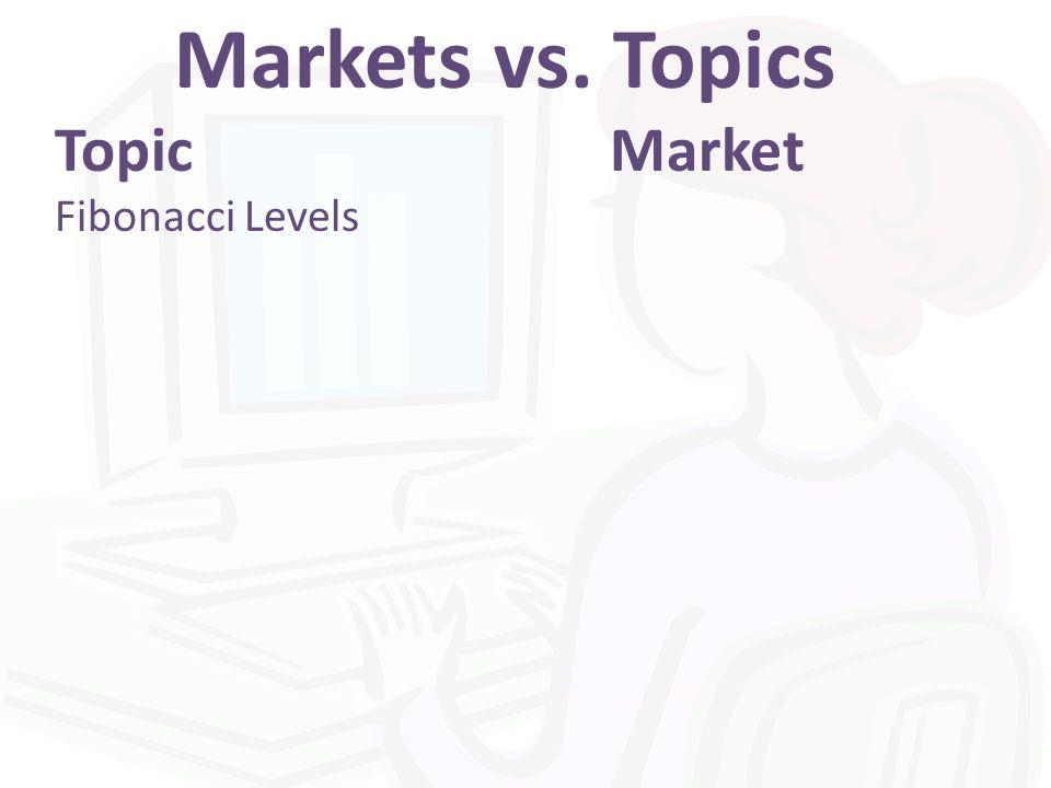 Markets vs. Topics Topic Market Fibonacci Levels