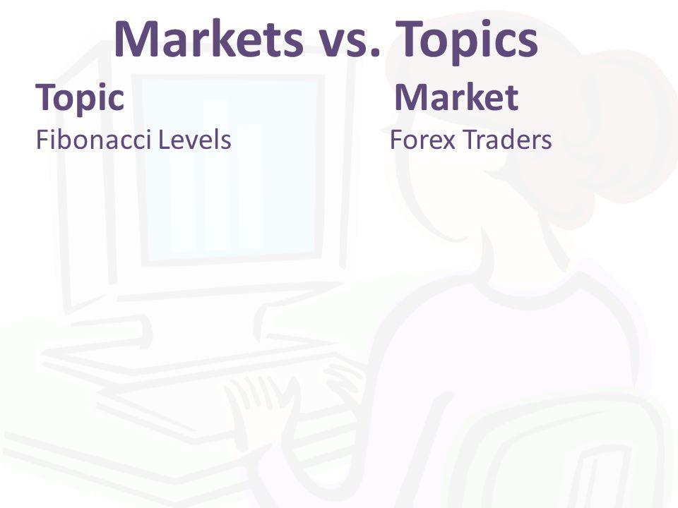Markets vs. Topics Topic Market Fibonacci Levels Forex Traders