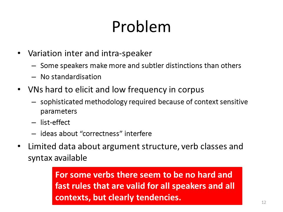 Problem Variation inter and intra-speaker – Some speakers make more and subtler distinctions than others – No standardisation VNs hard to elicit and low frequency in corpus – sophisticated methodology required because of context sensitive parameters – list-effect – ideas about correctness interfere Limited data about argument structure, verb classes and syntax available For some verbs there seem to be no hard and fast rules that are valid for all speakers and all contexts, but clearly tendencies.