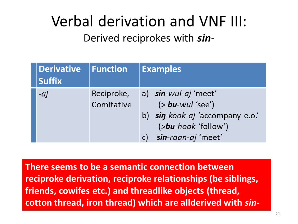 Verbal derivation and VNF III: Derived reciprokes with sin- Derivative Suffix FunctionExamples -ajReciproke, Comitative a) sin-wul-aj 'meet' (> bu-wul 'see') b) siŋ-kook-aj 'accompany e.o.' (>bu-hook 'follow') c) sin-raan-aj 'meet' There seems to be a semantic connection between reciproke derivation, reciproke relationships (be siblings, friends, cowifes etc.) and threadlike objects (thread, cotton thread, iron thread) which are allderived with sin- 21