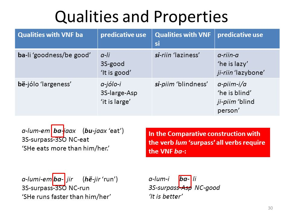 Qualities and Properties Qualities with VNF bapredicative useQualities with VNF si predicative use ba-li 'goodness/be good'a-li 3S-good 'It is good' si-riin 'laziness'a-riin-a 'he is lazy' ji-riin 'lazybone' bë-jólo 'largeness'a-jólo-i 3S-large-Asp 'it is large' si-piim 'blindness'a-piim-i/a 'he is blind' ji-piim 'blind person' 30 In the Comparative construction with the verb lum 'surpass' all verbs require the VNF ba-: a-lum-em ba-jaax (bu-jaax 'eat') 3S-surpass-3SO NC-eat 'SHe eats more than him/her.' a-lumi-em ba- jir (hë-jir 'run') 3S-surpass-3SO NC-run 'SHe runs faster than him/her' a-lum-i ba- li 3S-surpass-Asp NC-good 'It is better'