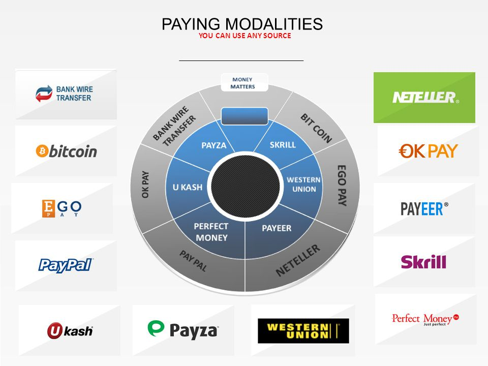YOU CAN USE ANY SOURCE PAYING MODALITIES