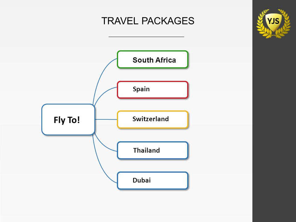 Fly To! South Africa TRAVEL PACKAGES Spain Switzerland Thailand Dubai
