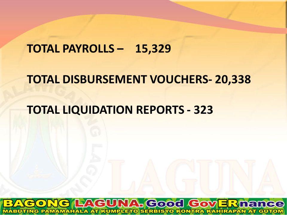 TOTAL PAYROLLS – 15,329 TOTAL DISBURSEMENT VOUCHERS- 20,338 TOTAL LIQUIDATION REPORTS - 323