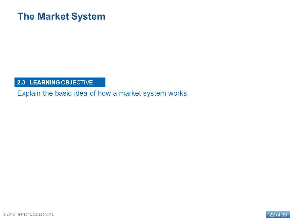 LEARNING OBJECTIVE 22 of 33 © 2015 Pearson Education, Inc. The Market System 2.3 Explain the basic idea of how a market system works.