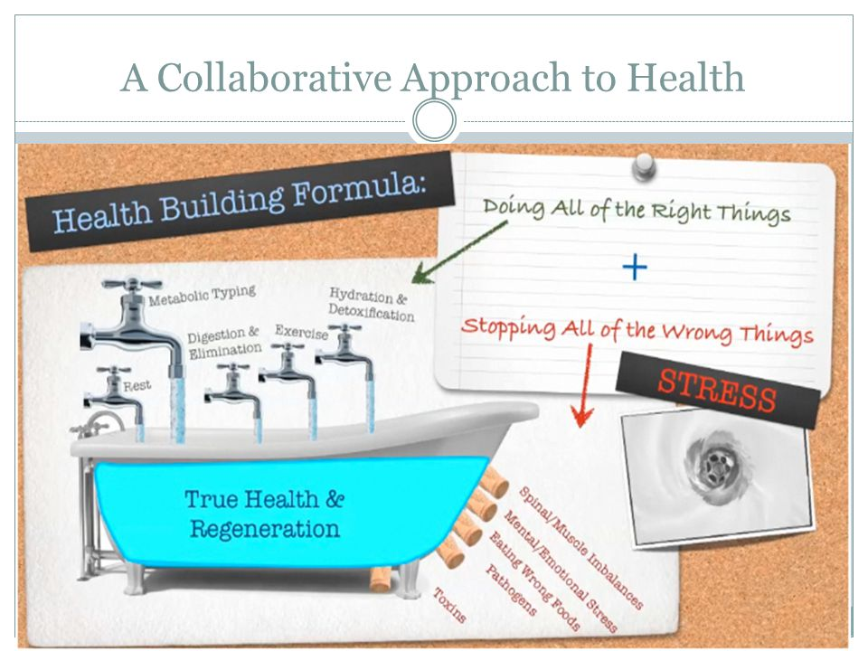 A Collaborative Approach to Health