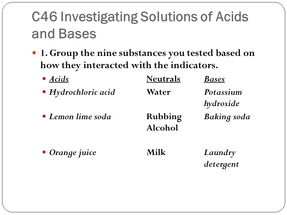 C46 Investigating Solutions of Acids and Bases 1.