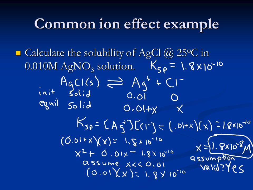 Common ion effect example Calculate the solubility of AgCl @ 25 o C in 0.010M AgNO 3 solution. Calculate the solubility of AgCl @ 25 o C in 0.010M AgN