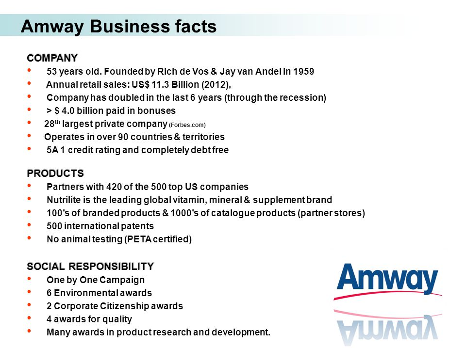 Amway Business facts COMPANY 53 years old.