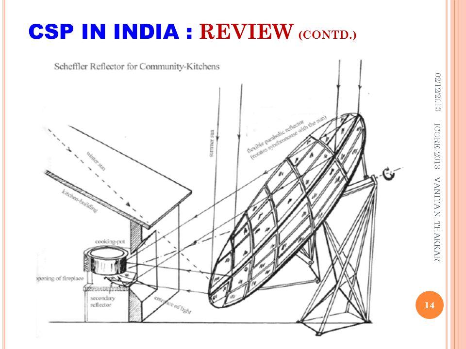 CSP IN INDIA : REVIEW (CONTD.) 02/12/2013 14 ICORE-2013 VANITA N. THAKKAR