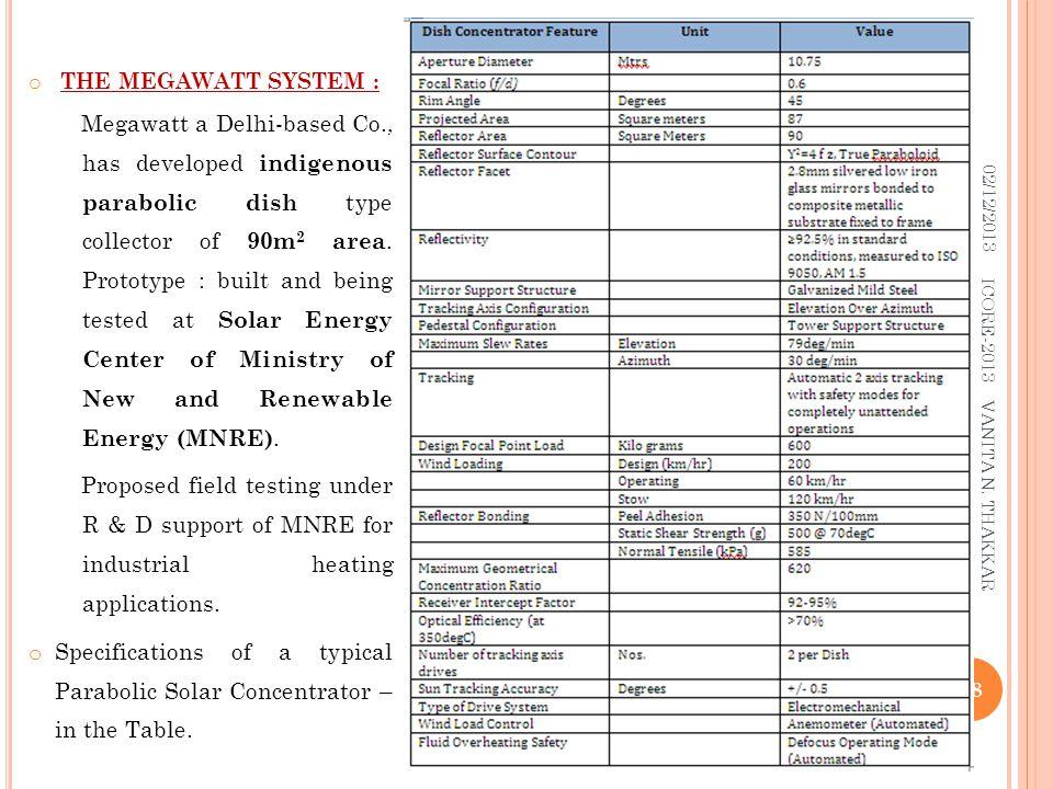 02/12/2013 28 ICORE-2013 VANITA N. THAKKAR o THE MEGAWATT SYSTEM : Megawatt a Delhi-based Co., has developed indigenous parabolic dish type collector
