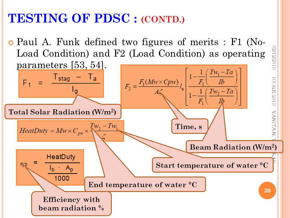 TESTING OF PDSC : (CONTD.) 02/12/2013 30 ICORE-2013 VANITA N. THAKKAR Paul A. Funk defined two figures of merits : F1 (No- Load Condition) and F2 (Loa