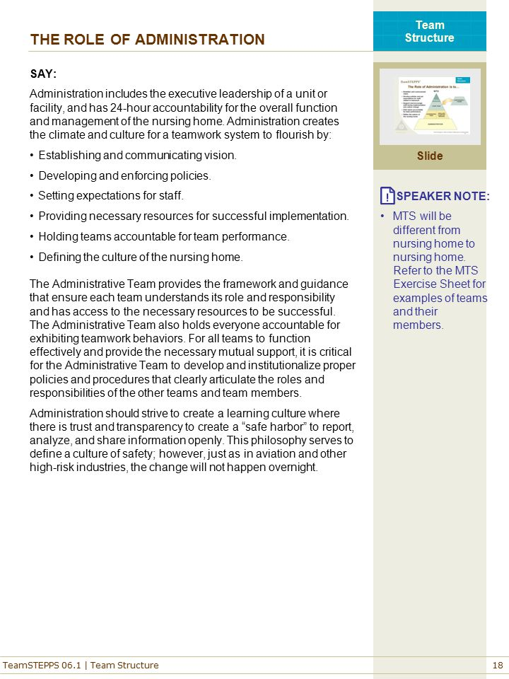 TeamSTEPPS 06.1 | Team Structure Slide Team Structure 18 THE ROLE OF ADMINISTRATION SAY: Administration includes the executive leadership of a unit or