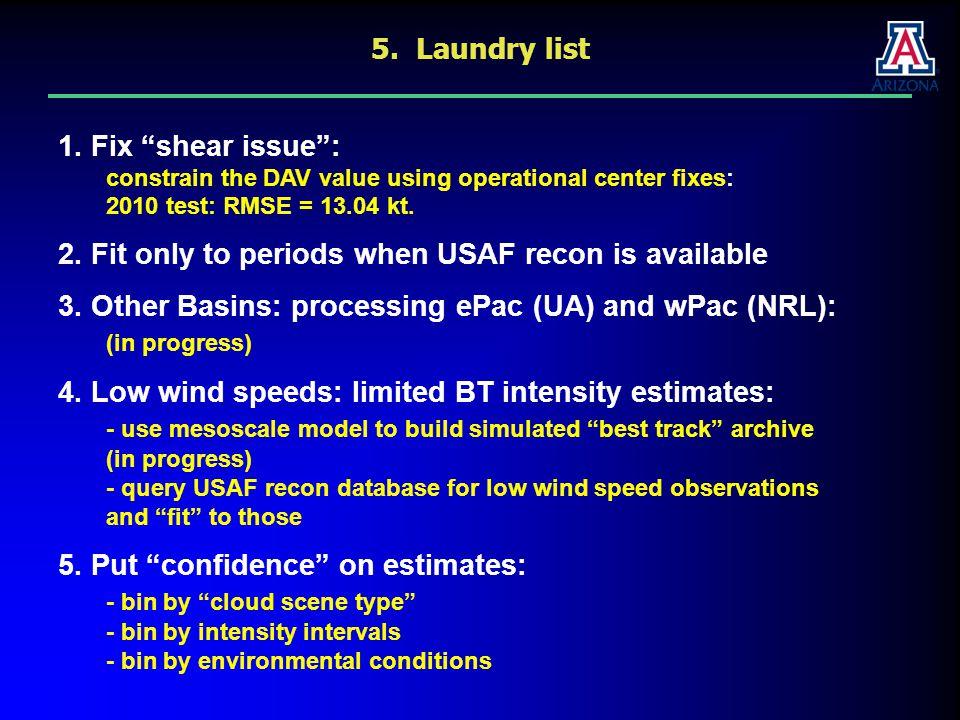 5. Laundry list 1.