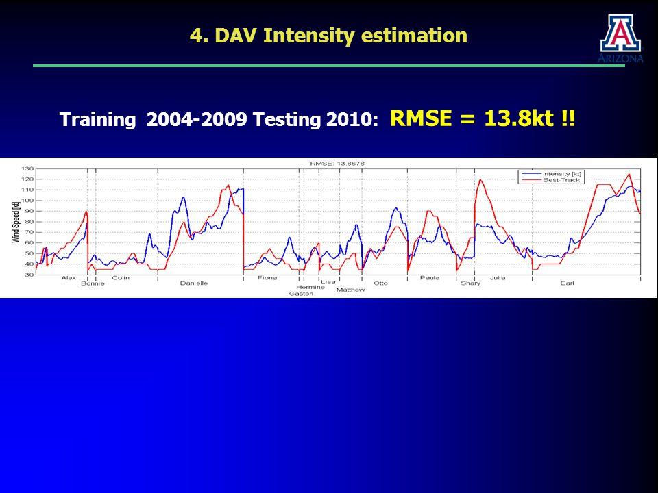 Training 2004-2009 Testing 2010: RMSE = 13.8kt !! 4. DAV Intensity estimation