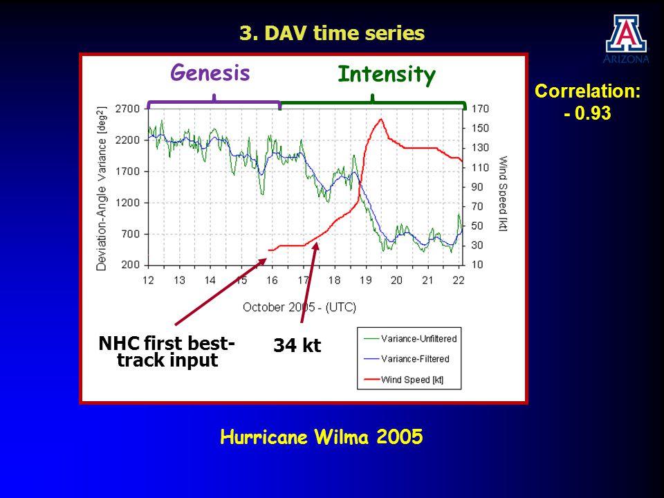 Hurricane Wilma 2005 34 kt NHC first best- track input Genesis Intensity Correlation: - 0.93 3.