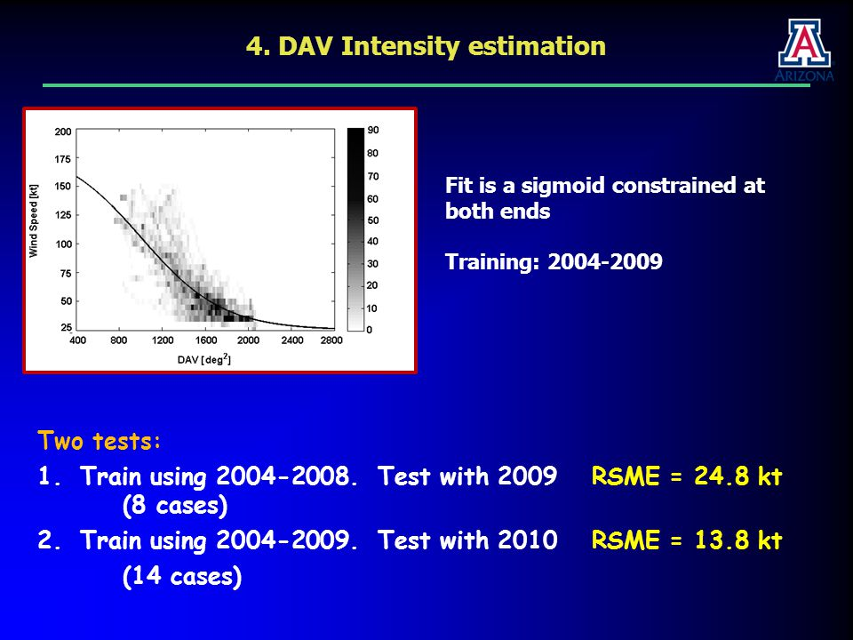 Training 2004-2008 Testing 2009: RMSE = 24.8kt !! 4. DAV Intensity estimation