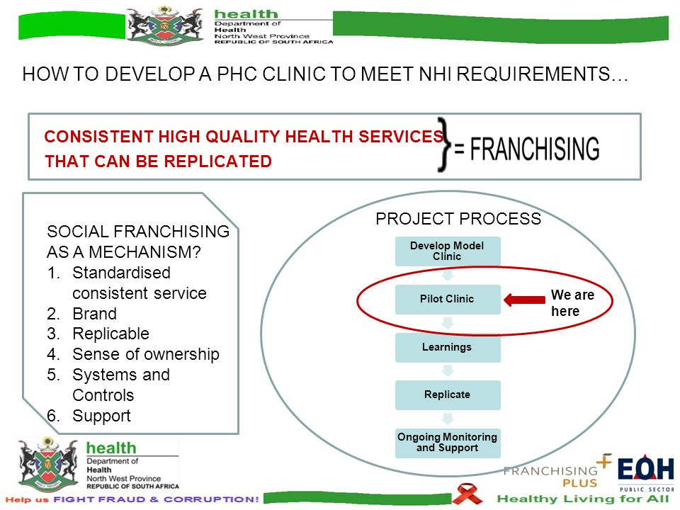 CONSISTENT HIGH QUALITY HEALTH SERVICES THAT CAN BE REPLICATED SOCIAL FRANCHISING AS A MECHANISM.