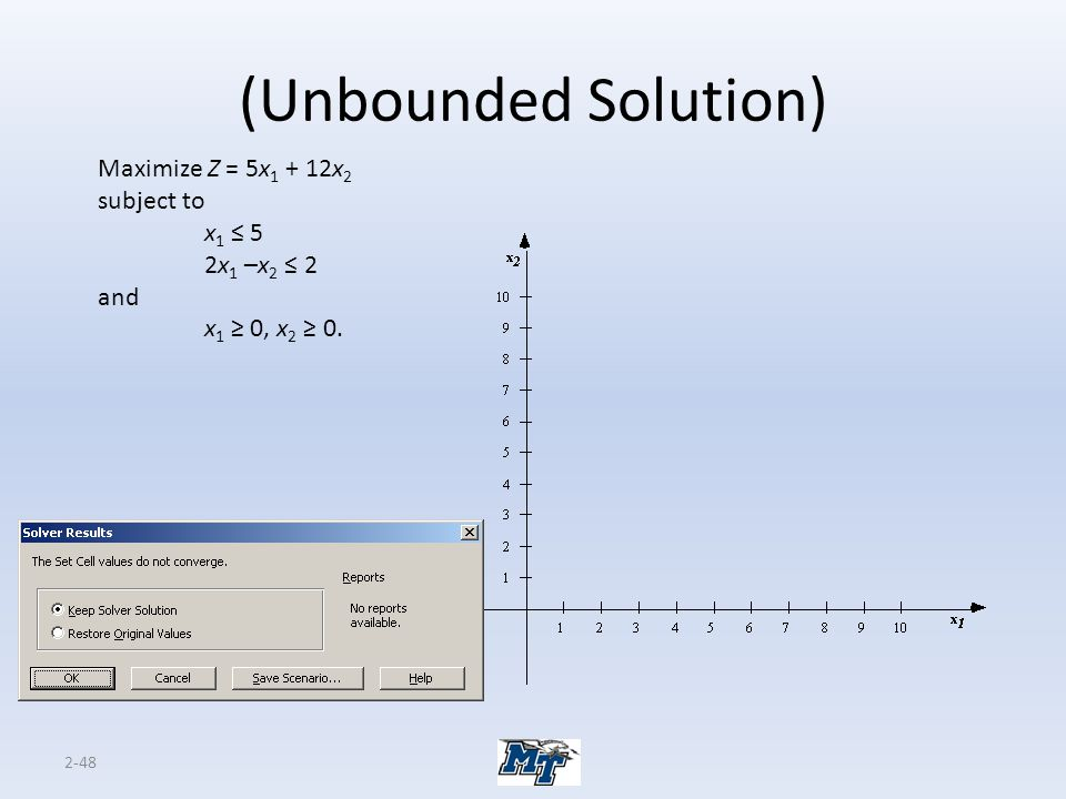 2-48 (Unbounded Solution) Maximize Z = 5x 1 + 12x 2 subject to x 1 ≤ 5 2x 1 –x 2 ≤ 2 and x 1 ≥ 0, x 2 ≥ 0.