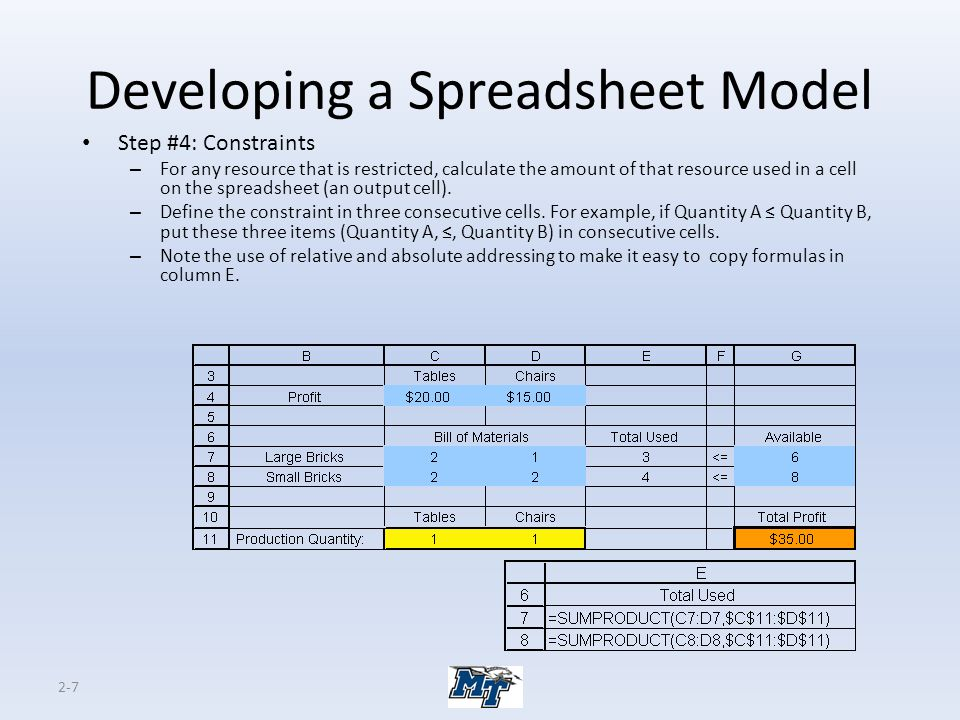 2-7 Developing a Spreadsheet Model Step #4: Constraints – For any resource that is restricted, calculate the amount of that resource used in a cell on