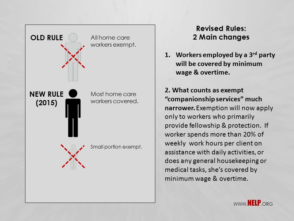 """WWW. NELP.ORG Revised Rules: 2 Main changes 1.Workers employed by a 3 rd party will be covered by minimum wage & overtime. 2. What counts as exempt """"c"""