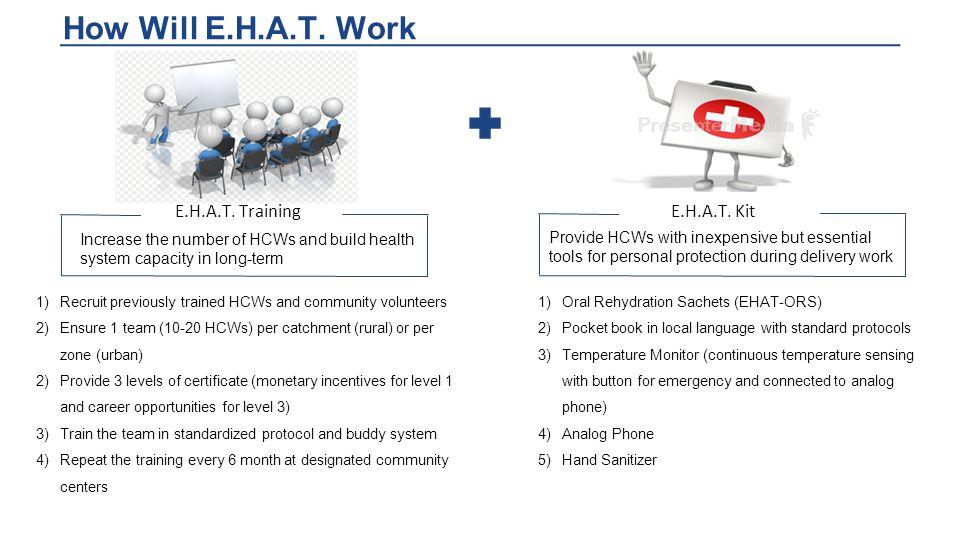E.H.A.T. Training E.H.A.T. Kit How Will E.H.A.T.