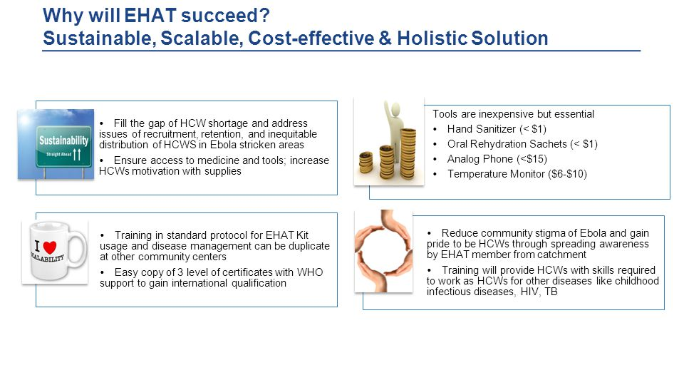 Why will EHAT succeed? Sustainable, Scalable, Cost-effective & Holistic Solution  Fill the gap of HCW shortage and address issues of recruitment, re