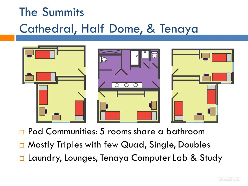 The Summits Cathedral, Half Dome, & Tenaya  Pod Communities: 5 rooms share a bathroom  Mostly Triples with few Quad, Single, Doubles  Laundry, Lounges, Tenaya Computer Lab & Study