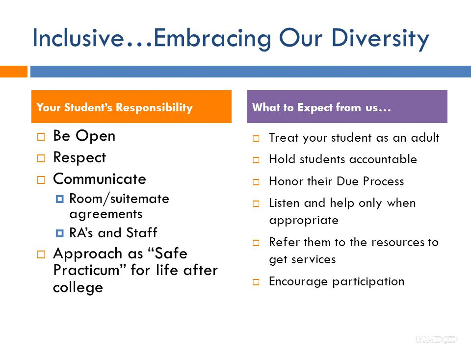 Inclusive…Embracing Our Diversity  Be Open  Respect  Communicate  Room/suitemate agreements  RA's and Staff  Approach as Safe Practicum for life after college  Treat your student as an adult  Hold students accountable  Honor their Due Process  Listen and help only when appropriate  Refer them to the resources to get services  Encourage participation Your Student's ResponsibilityWhat to Expect from us…