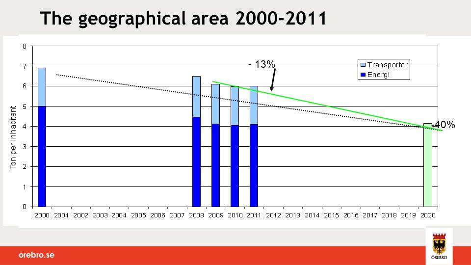 orebro.se The geographical area 2000-2011 - 13% -40% Ton per inhabitant