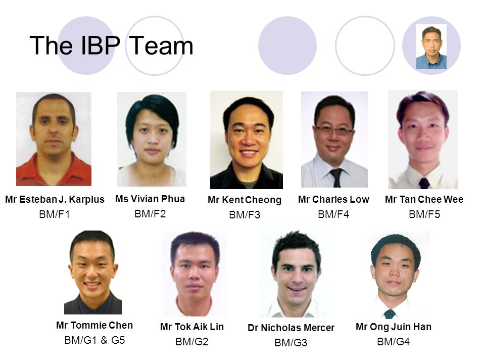 The IBP Team Mr Charles Low BM/F4 Mr Esteban J. Karplus BM/F1 Mr Tan Chee Wee BM/F5 Ms Vivian Phua BM/F2 Mr Kent Cheong BM/F3 Mr Tok Aik Lin BM/G2 Dr
