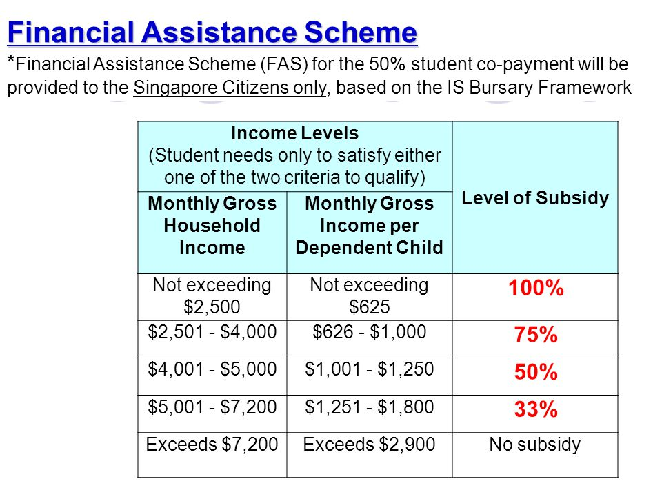 Income Levels (Student needs only to satisfy either one of the two criteria to qualify) Level of Subsidy Monthly Gross Household Income Monthly Gross