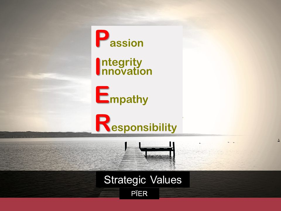 ntegrity Strategic Values PÏER P P assion I I nnovation E E mpathy R R esponsibility ntegrity