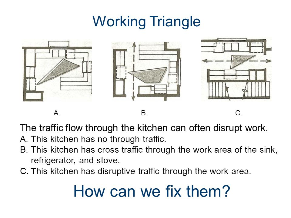 The traffic flow through the kitchen can often disrupt work. A.This kitchen has no through traffic. B.This kitchen has cross traffic through the work