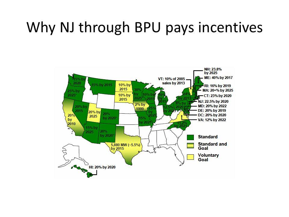 Why NJ through BPU pays incentives