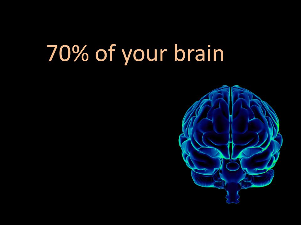 70% of your brain