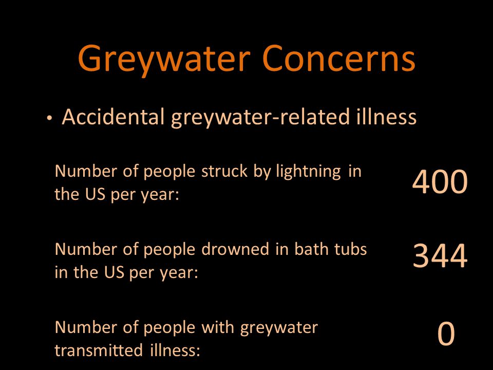 Greywater Concerns Accidental greywater-related illness Accidental greywater-related illness Number of people struck by lightning in the US per year: 400 Number of people drowned in bath tubs in the US per year: 344 Number of people with greywater transmitted illness: 0
