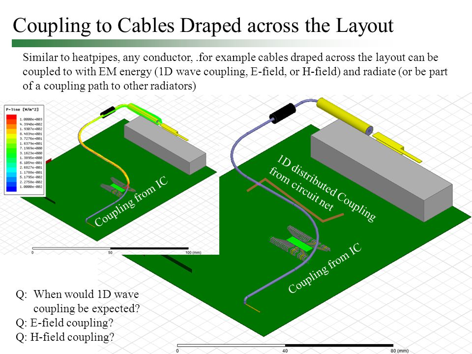 10 Coupling to Cables Draped across the Layout Similar to heatpipes, any conductor,.for example cables draped across the layout can be coupled to with EM energy (1D wave coupling, E-field, or H-field) and radiate (or be part of a coupling path to other radiators) Coupling from IC 1D distributed Coupling from circuit net Q: When would 1D wave coupling be expected.