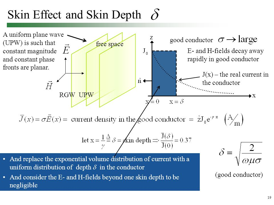 19 Skin Effect and Skin Depth And replace the exponential volume distribution of current with a uniform distribution of depth in the conductor And consider the E- and H-fields beyond one skin depth to be negligible (good conductor) A uniform plane wave (UPW) is such that constant magnitude and constant phase fronts are planar.