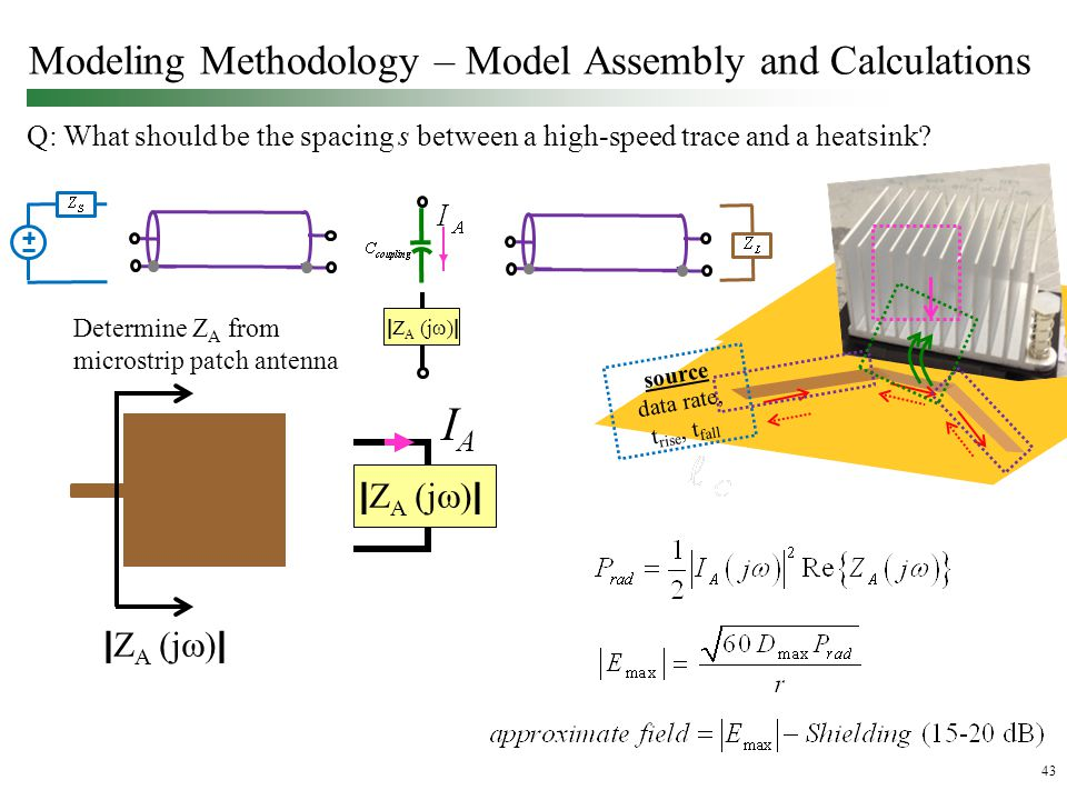 43 Modeling Methodology – Model Assembly and Calculations Q: What should be the spacing s between a high-speed trace and a heatsink.
