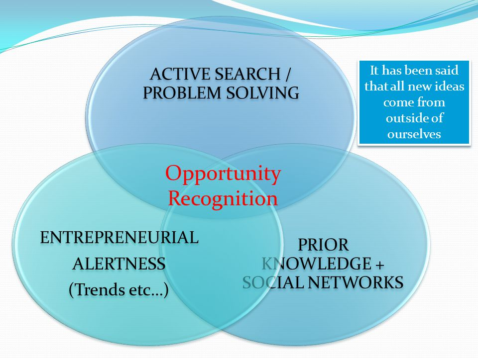 ACTIVE SEARCH / PROBLEM SOLVING PRIOR KNOWLEDGE + SOCIAL NETWORKS ENTREPRENEURIAL ALERTNESS (Trends etc…) It has been said that all new ideas come fro