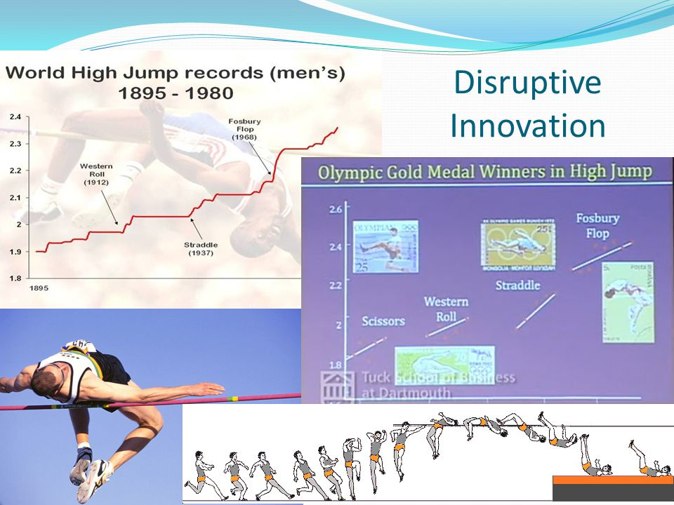 8 Disruptive Innovation