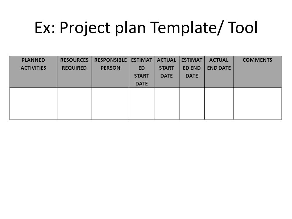 Ex: Project plan Template/ Tool PLANNED ACTIVITIES RESOURCES REQUIRED RESPONSIBLE PERSON ESTIMAT ED START DATE ACTUAL START DATE ESTIMAT ED END DATE A